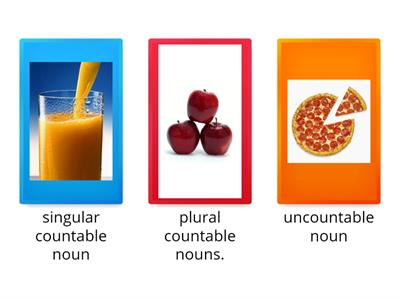 Countable or uncountable nouns