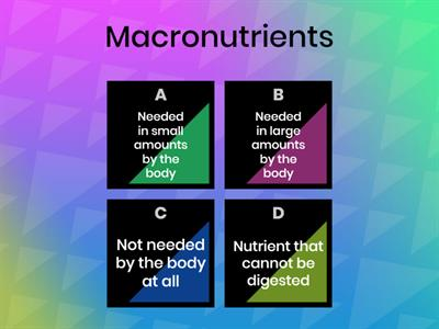Macro's, Micro's and the Eat Well plate