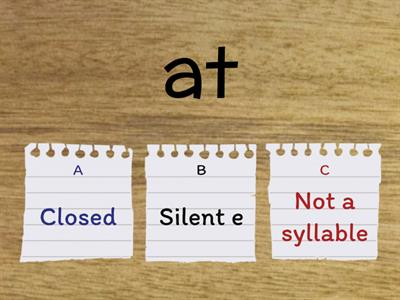 Syllable Types- Closed and VCe
