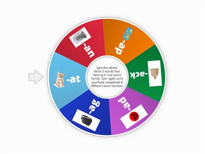 Word Families Spinner
