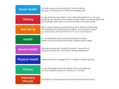 Health and Well being Key words