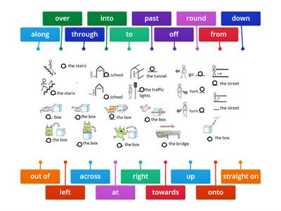 Prepositions of direction/movement