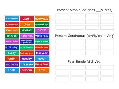 Present Simple/Present Continuous/Past Simple