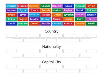 Countries and Nationalities/ Capital City Super Goal 1