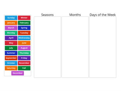 Seasons/Months/Days