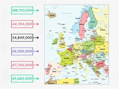 Populations of European countries pre WW2