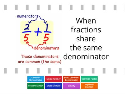 Add and Subtract Fractions Vocabulary