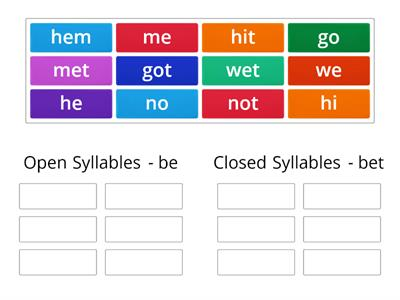 Open Syllables vs. Closed Syllables