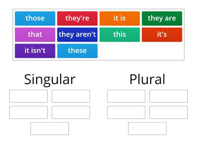 Singular and plural demonstratives