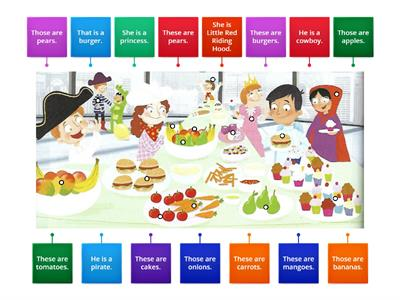 AS1 U10 Food These/Those Diagram