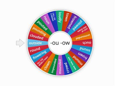 G2 U5 W1 -ou -ow Words