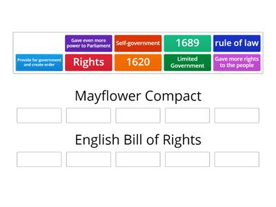 Mayflower v English Bill of Rights