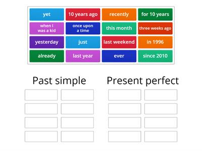 Time expressions: Past simple and Present perfect
