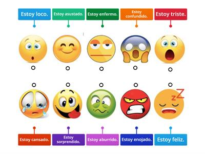 2 - Emotions - Diagram