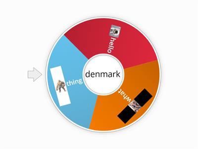 what to do in denmark
