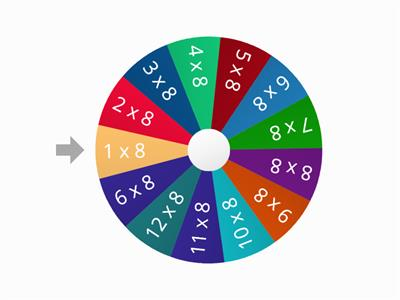 8 times table spinner