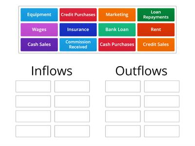 Cash Flow Types