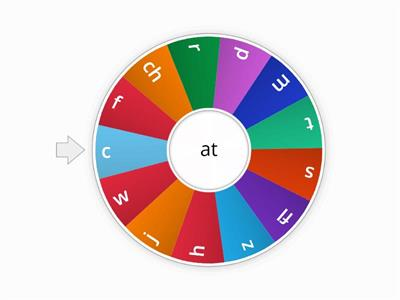 'at words' wheel spin