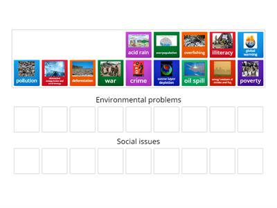 our world social and environmental problems