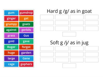 Hard and Soft g Sort: Grumpy Gene