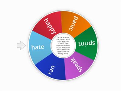 Adjective or Verb Synonym Spinner