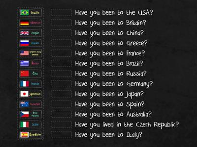 Have you been to..? Countries