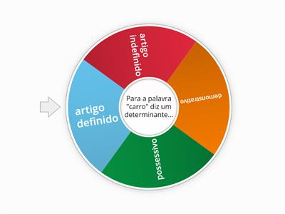 Revisões de determinantes
