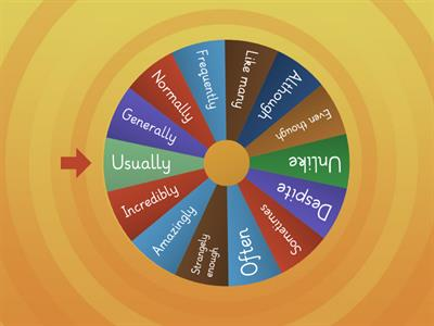 Yr 2 Wheel of sentence starters for non chronological reports