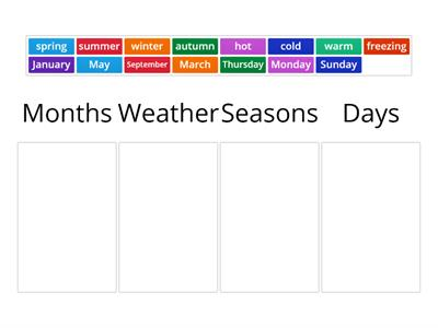 NBB3 Unit 4 Days / Months / Weather / Seasons