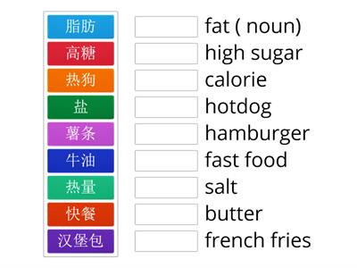 Fast Food Vocabulary 1 (C+E)