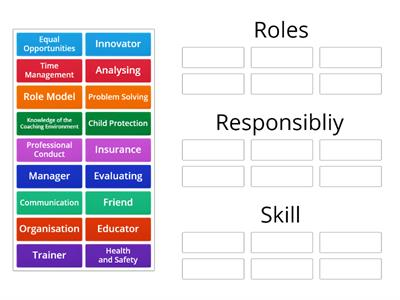 Roles, Responsibilities and Skill - Unit 16 Sports Coaching (starter/plenary)