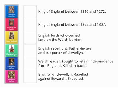 The Conquest of Wales - Key Figures
