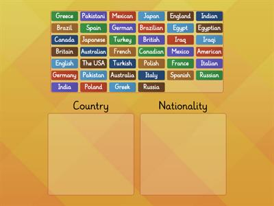 Country-Nationality