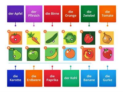 S3 German Stimmt fruit and vegetables