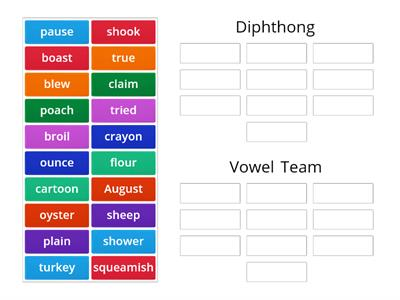 Diphthong or Vowel Team