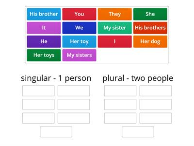 Present Simple - 2 groups - pronouns