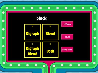 Digraph, Blend, Digraph Blend or Both?!