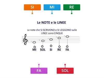 MUSICA: RISCRIVI LE NOTE