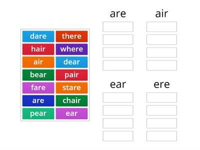 r- controlled syllables