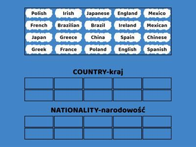 List of countries and nationalities.