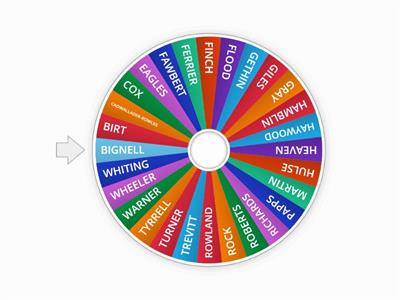 7ltb class spin wheel