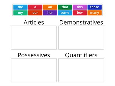 Determiners Categorization