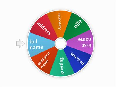 introductions spin wheel