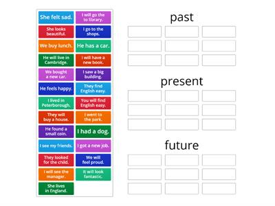 past present and future tenses