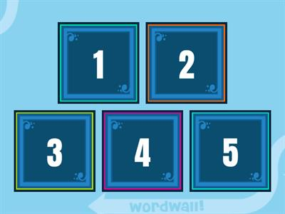 Four Digit Numbers Vocabulary