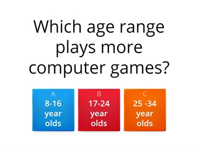 What do you remember about gaming?