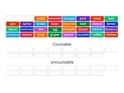 Countable? Uncountable?