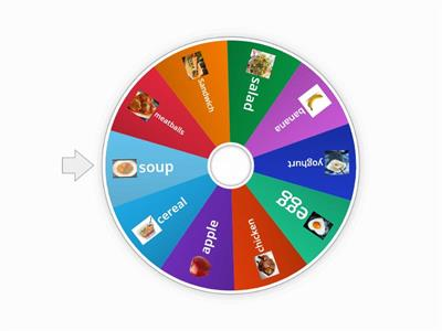 Spin the Food Wheel