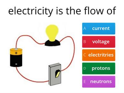 Electricity key ideas RCx