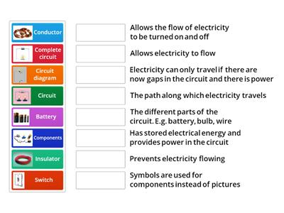 Circuits vocabulary match up